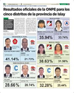 Para los cinco distritos de la provincia de Islay